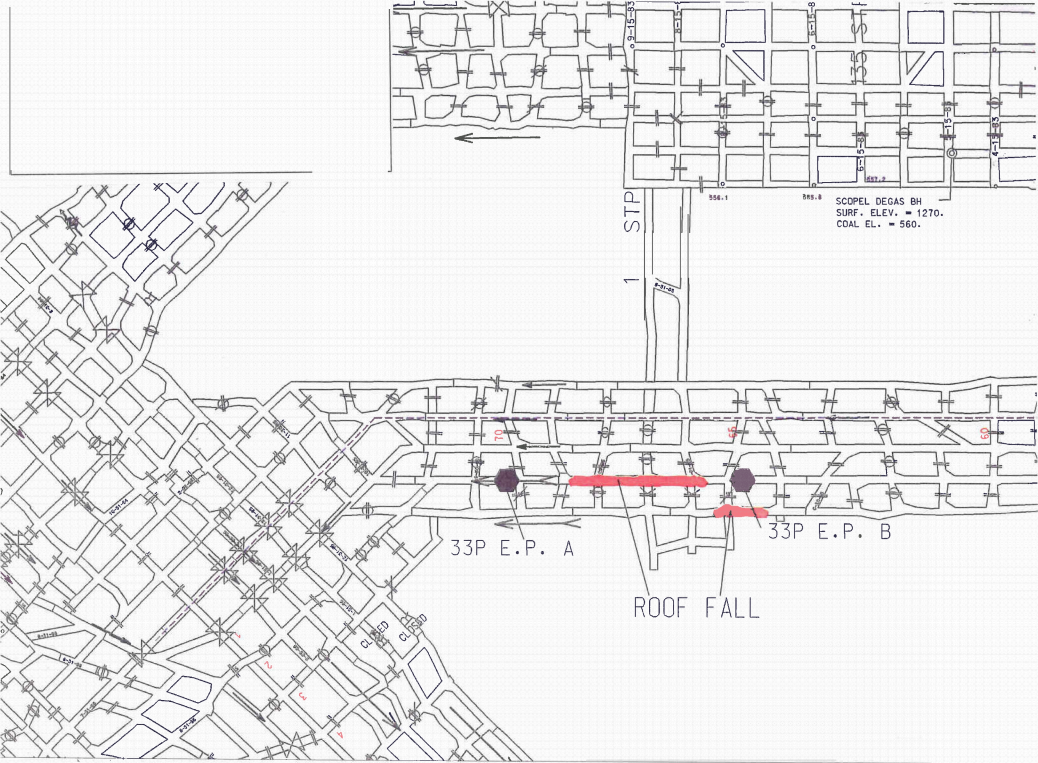 Exhibit A – 33P Return Airway Evaluation Points