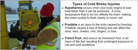 Types of cold injuries