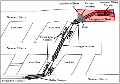 Accident map showing where an operator was fatally injured when a piece of rock fell from the roof and struck him.