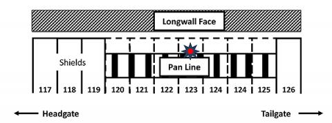 Diagram of accident scene